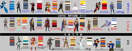 Project Cross Zone, el nuevo RPG de Capcom, SEGA y Namco Bandai