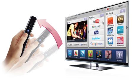 LG apuesta por el control remoto como componente clave en Smart TV