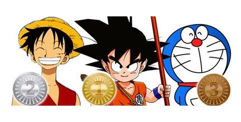 Oricon: Encuesta lleva a Dragon Ball como el manga y anime mas popular