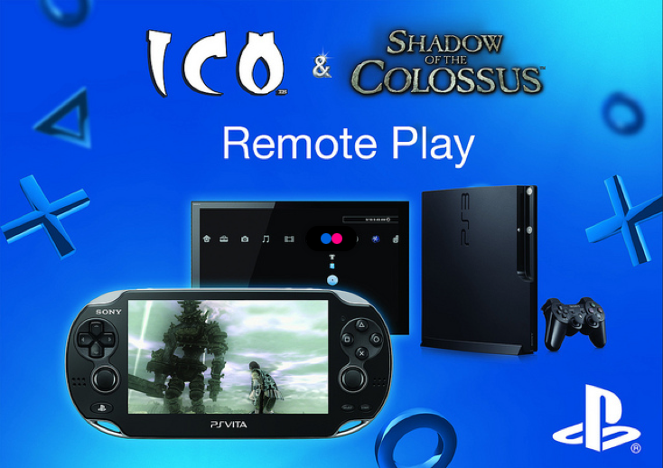 Remote Play ya está disponible para God of War e ICO & Shadow of the Colossus