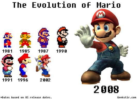 Nintendo habla de Mario en 2D