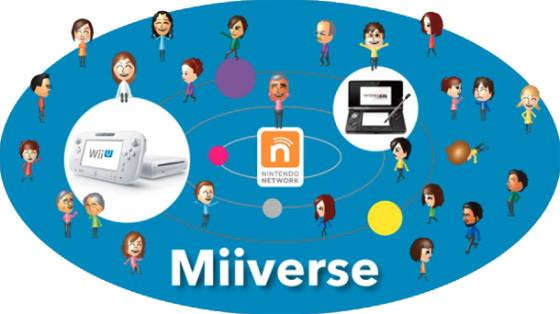 La versión web de MiiVerse ya está disponible