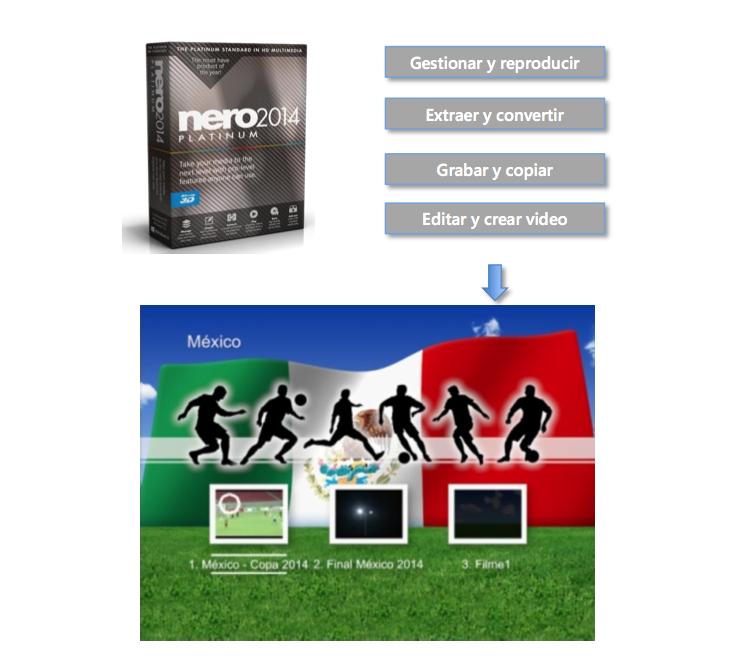 Haz tu propio especial de las mejores jugadas del mundial con Nero 2014 Platinum