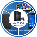 sony ps4 xperia play