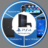 PS4 Remote Play ya está disponible para la serie Xperia Z3