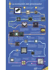 Aniversario del procesador intel