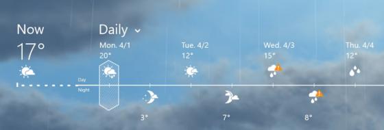 Microsoft recomienda algunas Apps para esta temporada de lluvias