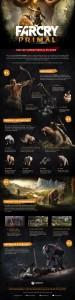 Guía de Supervivencia en Oros - Far Cry Primal®
